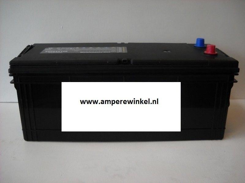 Amperewinkel.nl: voor al je energiesystemen